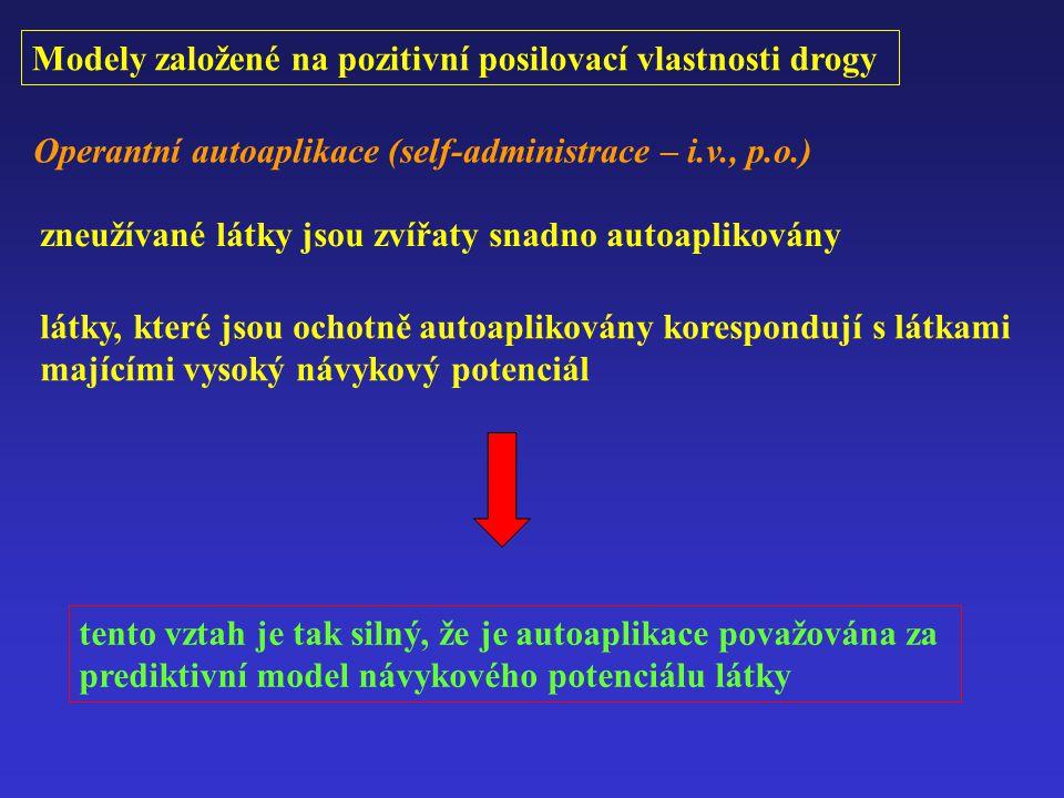 Modely založené na pozitivní posilovací vlastnosti drogy Operantní autoaplikace (self-administrace – i.v., p.o.) zneužívané látky jsou zvířaty snadno autoaplikovány látky, které jsou ochotně autoaplikovány korespondují s látkami majícími vysoký návykový potenciál tento vztah je tak silný, že je autoaplikace považována za prediktivní model návykového potenciálu látky