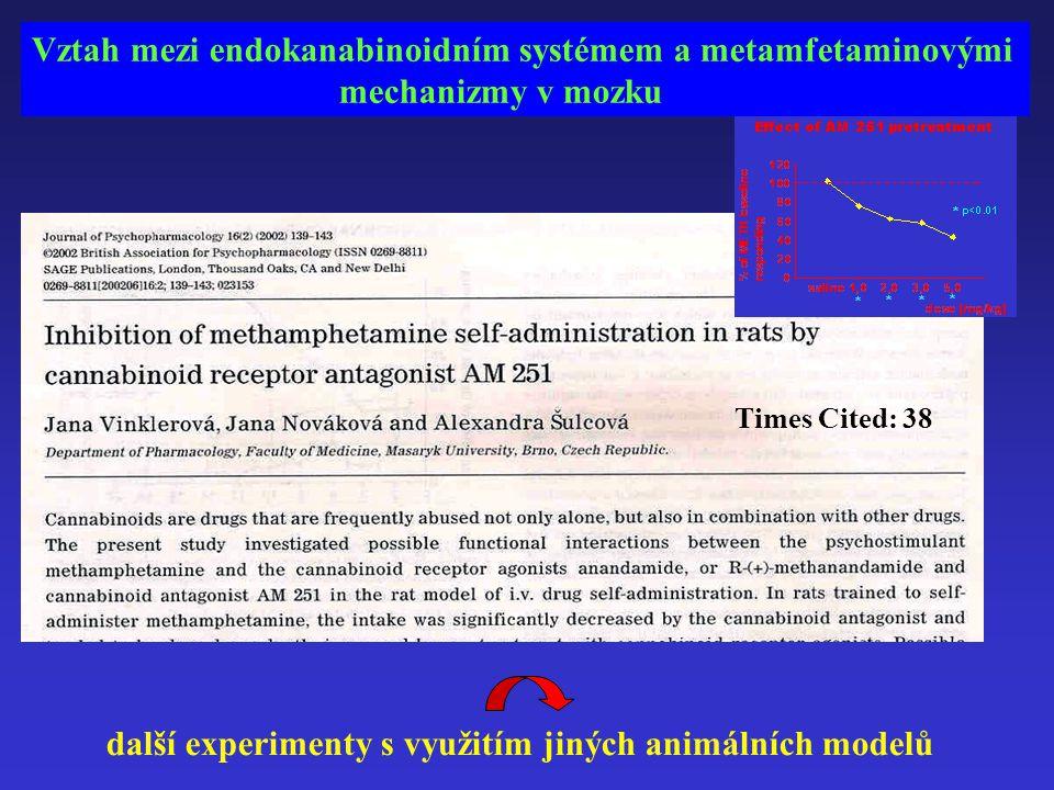 ZÁVĚRY I (behaviorální část experimentu) 1) Znovu bylo potvrzeno, že opakovaná aplikace metamfetaminu vyvolá behaviorální senzitizaci k jeho stimulačním účinkům 2) Stimulace kanabinoidních CB 1 receptorů agonistou metanandamidem vedla ke vzniku zkřížené senzitizace k metamfetaminu