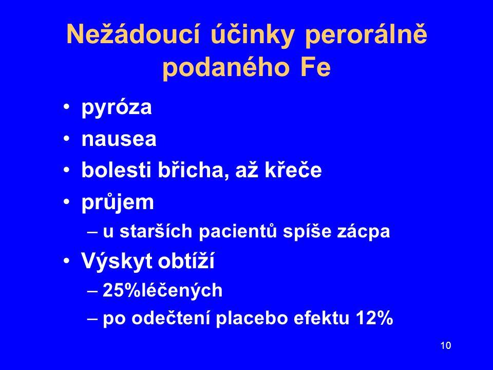 11 Dávkování perorálních preparátů Fe Optimální úvodní dávka 200 mg Fe / den –vede k maximální regeneraci Hb –resorpce až 15%u nemocného se sideropenií –resorpce klesá po úpravě deficitu Fe –resorpce je vyšší u preparátů s modifikovaným uvolňováním Udržovací dávka je nižší (individuální) V případě intolerance tablet zkusit formu suspenze nebo jinou sůl Fe