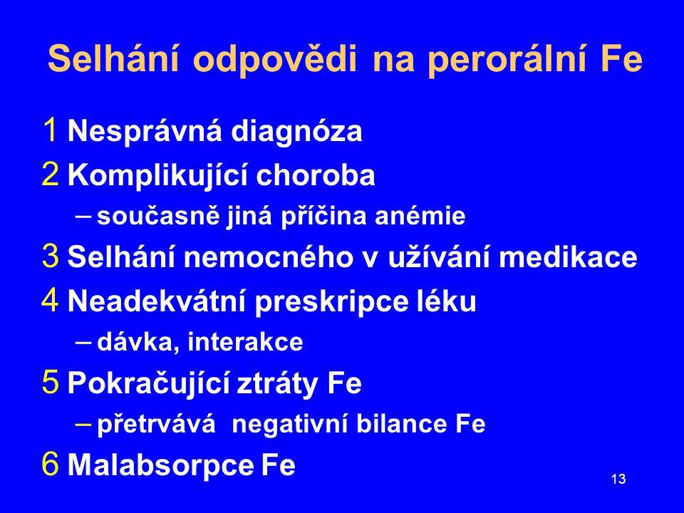 13 Selhání odpovědi na perorální Fe 1 Nesprávná diagnóza 2 Komplikující choroba – současně jiná příčina anémie 3 Selhání nemocného v užívání medikace