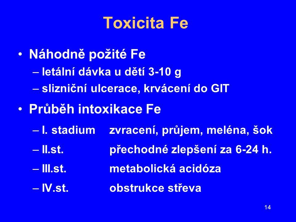 14 Toxicita Fe Náhodně požité Fe –letální dávka u dětí 3-10 g –slizniční ulcerace, krvácení do GIT Průběh intoxikace Fe –I. stadiumzvracení, průjem, m