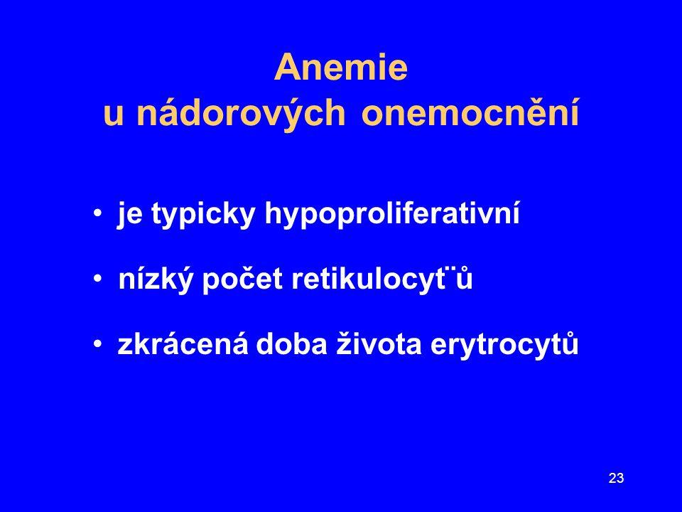 23 Anemie u nádorových onemocnění je typicky hypoproliferativní nízký počet retikulocyt¨ů zkrácená doba života erytrocytů