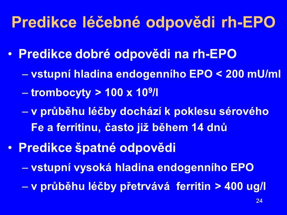 24 Predikce léčebné odpovědi rh-EPO Predikce dobré odpovědi na rh-EPO –vstupní hladina endogenního EPO < 200 mU/ml –trombocyty > 100 x 10 9 /l –v průb