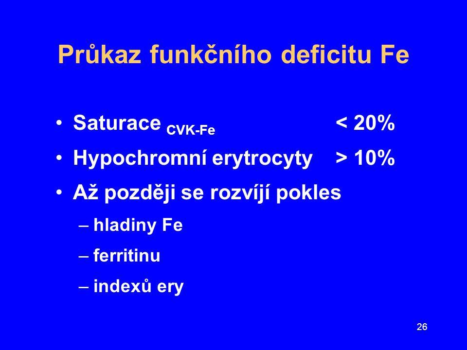 26 Průkaz funkčního deficitu Fe Saturace CVK-Fe < 20% Hypochromní erytrocyty > 10% Až později se rozvíjí pokles –hladiny Fe –ferritinu –indexů ery
