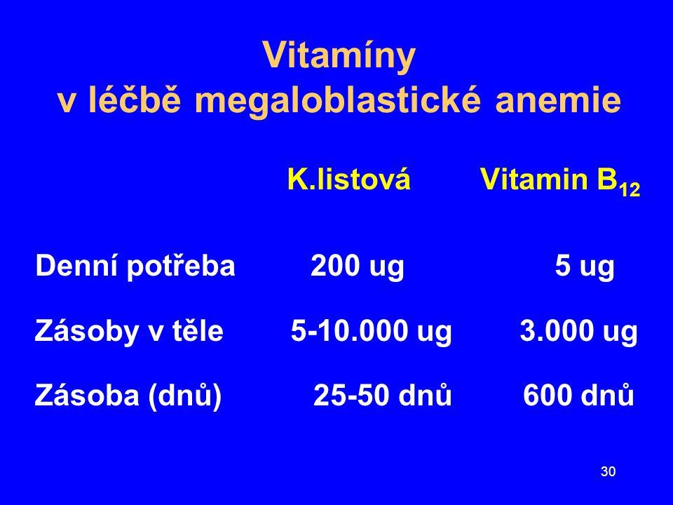 31 Vitamin B 12 u perniciozní anemie Dávka 1 ug/den parenterálně indukuje kompletní hematologickou remisi –terapeutický test (nemá efekt u deficitu folátu) Parenterální režim (2000 ug/6 týdnů) –100 ug/den po dobu 7 dnů –100 ug ob den po dobu 2 týdnů –100 ug 2x týdně po 3-4 týdny –udržovací dávka 100 ug/měsíc doživotně relaps při přerušení léčby průměrně za 65 měsíců
