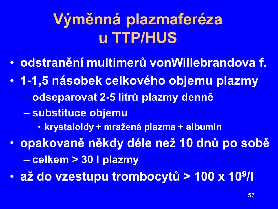 53 Další způsoby léčby TTP/HUS Infúze čerstvě zmražené plazmy –30 ml plazmy/kg/den –mechanismus účinku: dodávka štěpícího enzymu (cleavage enzyme) Kortikosteroidy –jejich účinek není prokázán Protidestičkové léky (?) Koncentráty trombocytů –jsou kontraindikovány