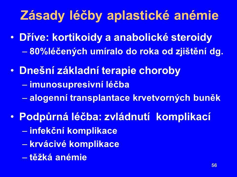 56 Zásady léčby aplastické anémie Dříve: kortikoidy a anabolické steroidy –80%léčených umíralo do roka od zjištění dg. Dnešní základní terapie choroby