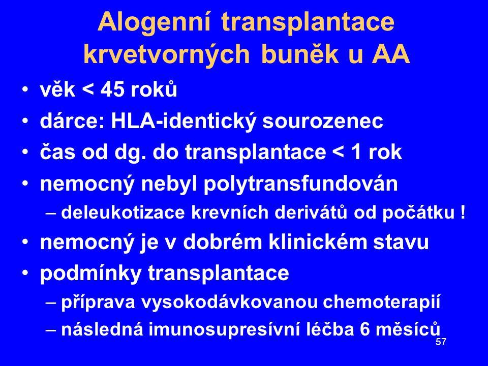 57 Alogenní transplantace krvetvorných buněk u AA věk < 45 roků dárce: HLA-identický sourozenec čas od dg. do transplantace < 1 rok nemocný nebyl poly