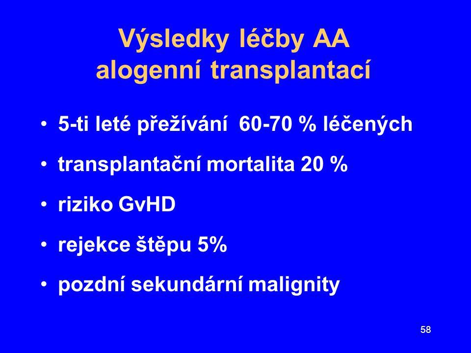 58 Výsledky léčby AA alogenní transplantací 5-ti leté přežívání 60-70 % léčených transplantační mortalita 20 % riziko GvHD rejekce štěpu 5% pozdní sek