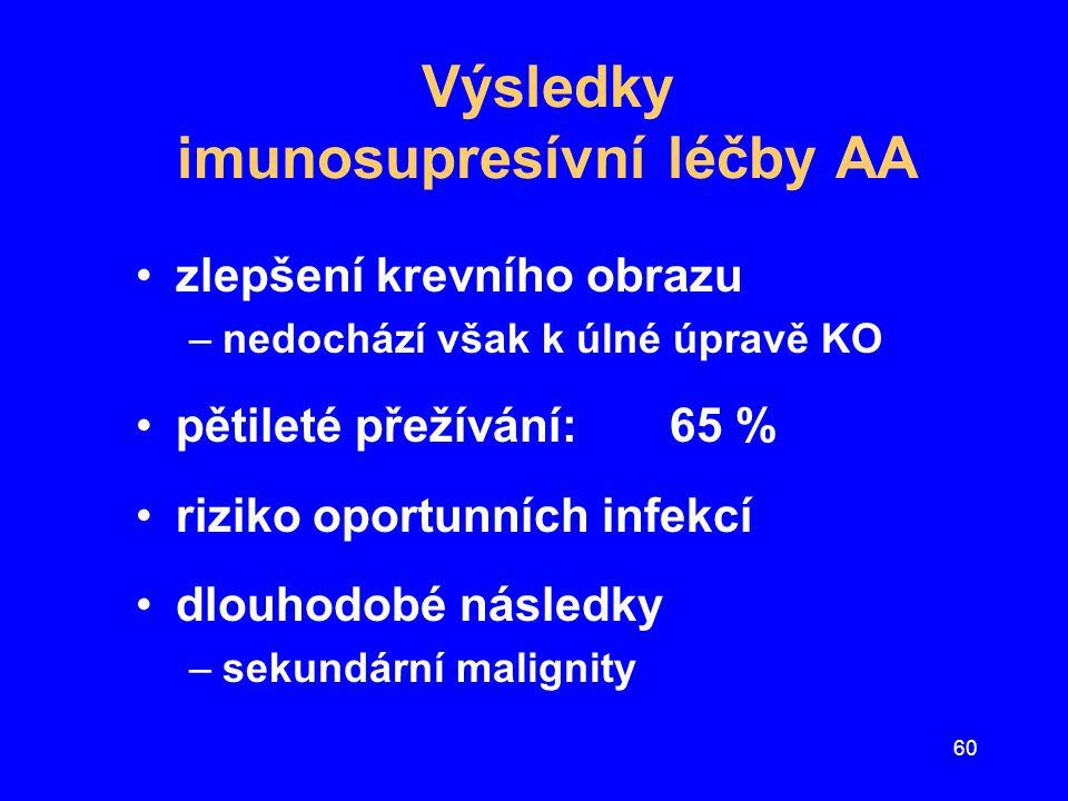 60 Výsledky imunosupresívní léčby AA zlepšení krevního obrazu –nedochází však k úlné úpravě KO pětileté přežívání: 65 % riziko oportunních infekcí dlo