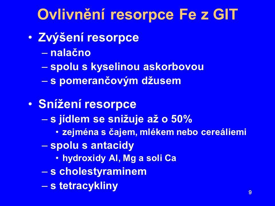 9 Ovlivnění resorpce Fe z GIT Zvýšení resorpce –nalačno –spolu s kyselinou askorbovou –s pomerančovým džusem Snížení resorpce –s jídlem se snižuje až