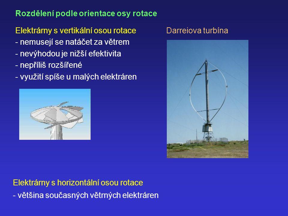Rozdělení podle orientace osy rotace Elektrárny s vertikální osou rotace - nemusejí se natáčet za větrem - nevýhodou je nižší efektivita - nepříliš rozšířené - využití spíše u malých elektráren Darreiova turbína Elektrárny s horizontální osou rotace - většina současných větrných elektráren
