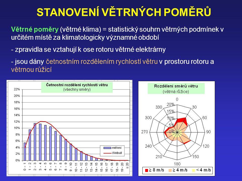 STANOVENÍ VĚTRNÝCH POMĚRŮ Větrné poměry (větrné klima) = statistický souhrn větrných podmínek v určitém místě za klimatologicky významné období - zpravidla se vztahují k ose rotoru větrné elektrárny - jsou dány četnostním rozdělením rychlostí větru v prostoru rotoru a větrnou růžicí