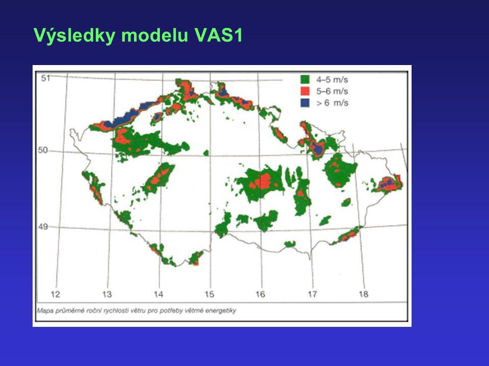 Výsledky modelu VAS1