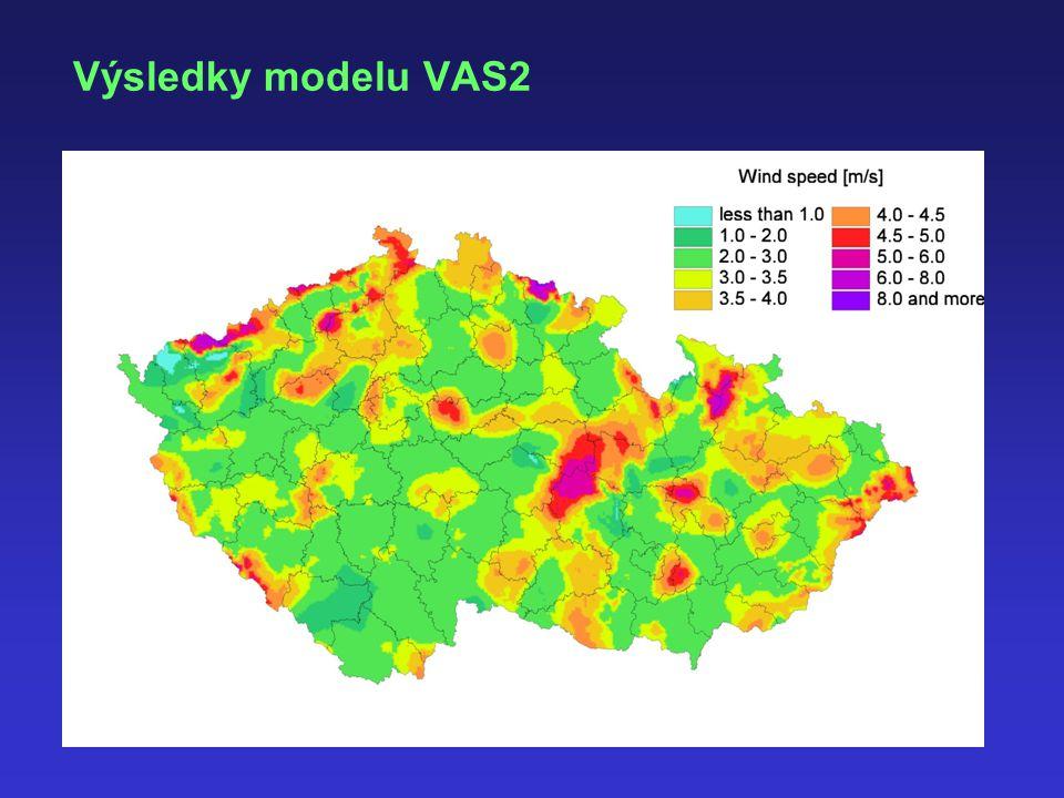 Výsledky modelu VAS2
