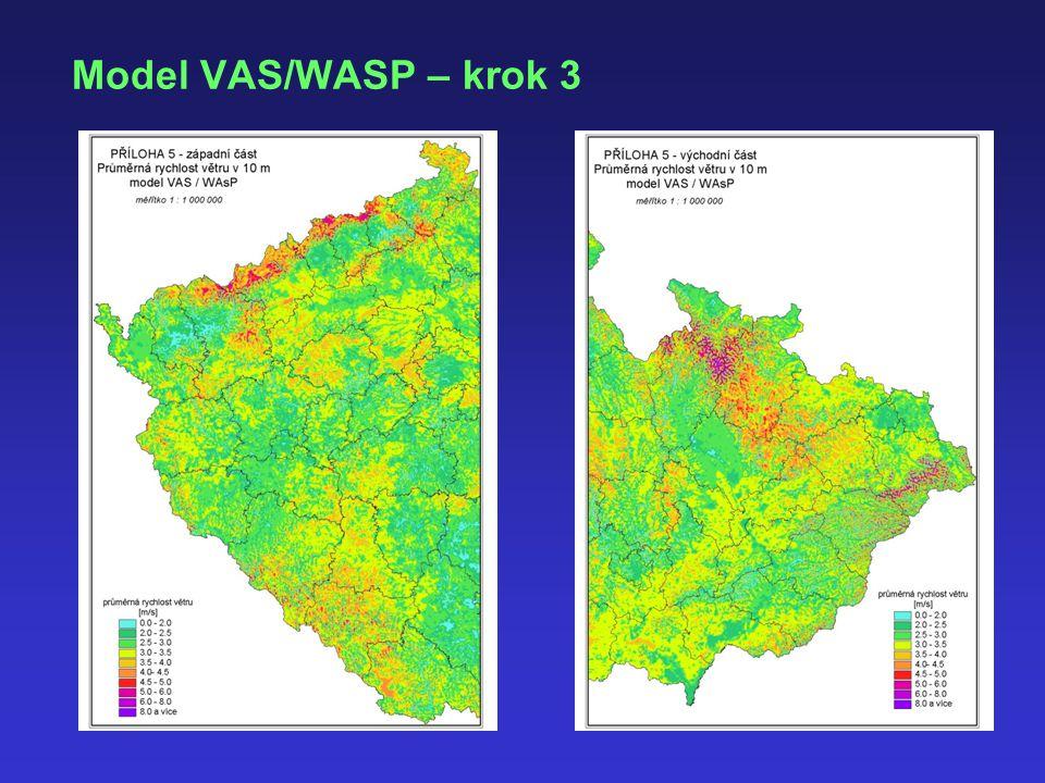 Model VAS/WASP – krok 3