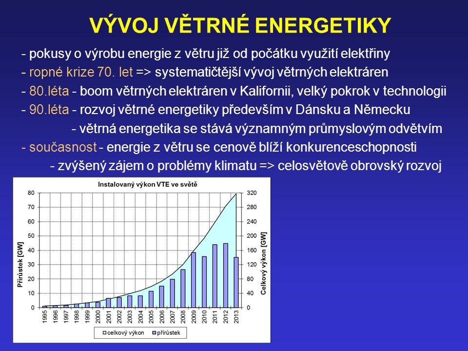 VÝVOJ VĚTRNÉ ENERGETIKY - pokusy o výrobu energie z větru již od počátku využití elektřiny - ropné krize 70.