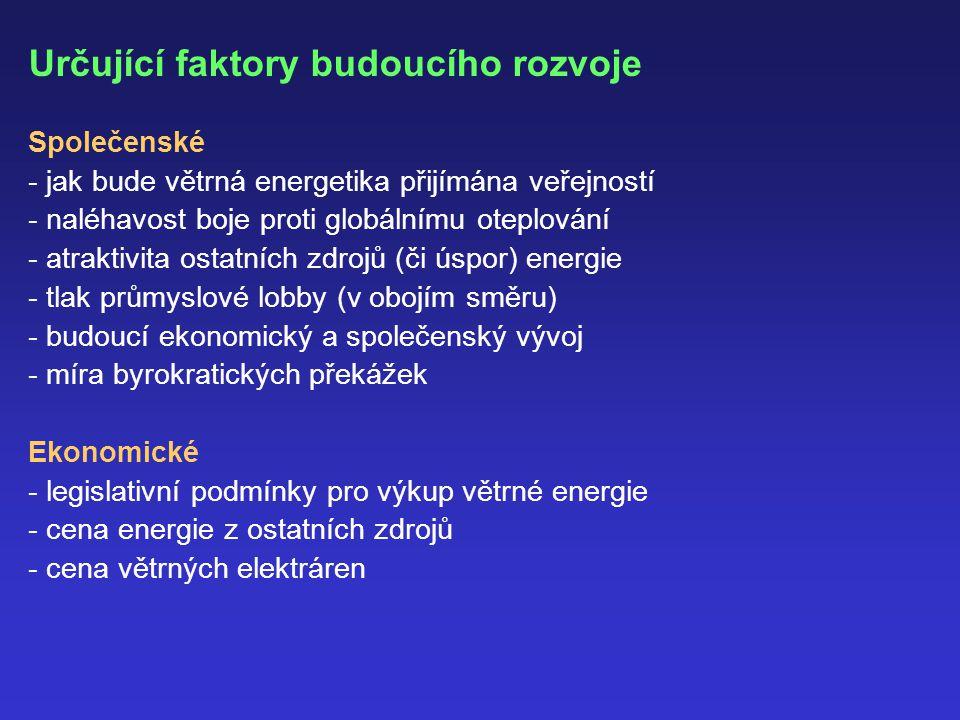 Určující faktory budoucího rozvoje Společenské - jak bude větrná energetika přijímána veřejností - naléhavost boje proti globálnímu oteplování - atraktivita ostatních zdrojů (či úspor) energie - tlak průmyslové lobby (v obojím směru) - budoucí ekonomický a společenský vývoj - míra byrokratických překážek Ekonomické - legislativní podmínky pro výkup větrné energie - cena energie z ostatních zdrojů - cena větrných elektráren