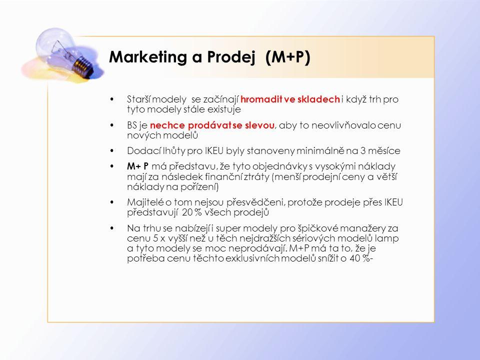 Marketing a Prodej (M+P) Starší modely se začínají hromadit ve skladech i když trh pro tyto modely stále existuje BS je nechce prodávat se slevou, aby