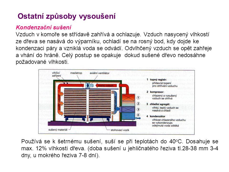 Vysokofrekvenční sušení Dřevo prochází na dopravním pásu vysokofrekvenčním střídavým elektrickým polem.