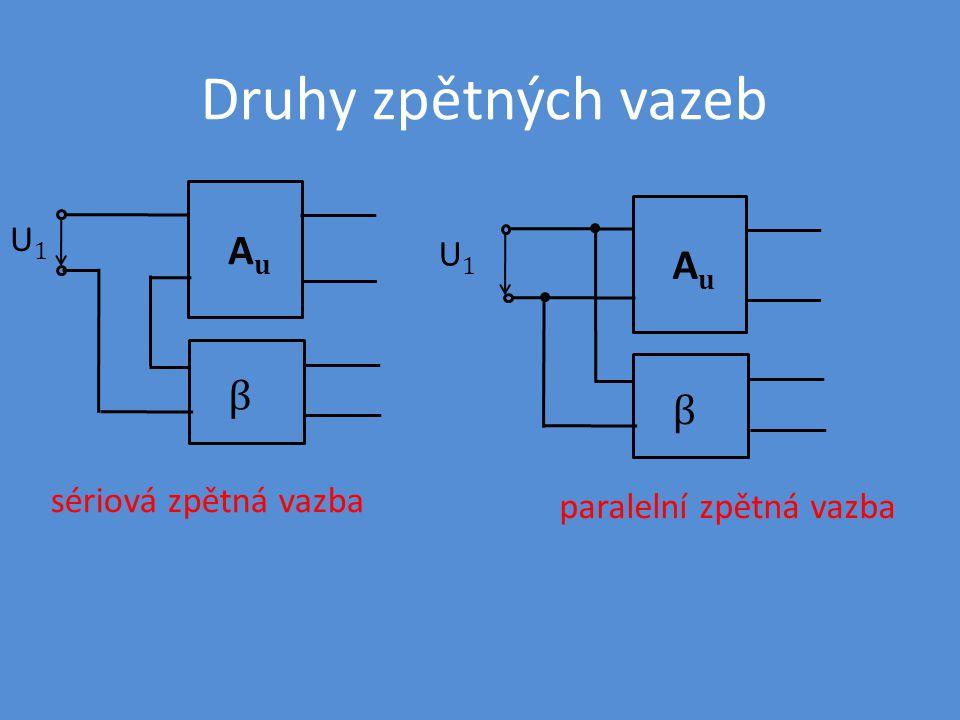 Druhy zpětných vazeb U1U1 AuAu β AuAu β U1U1 sériová zpětná vazba paralelní zpětná vazba