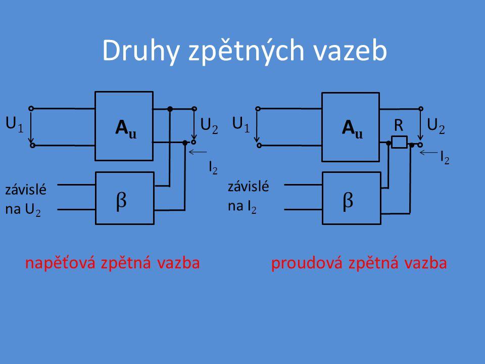 Druhy zpětných vazeb U1U1 AuAu β napěťová zpětná vazba proudová zpětná vazba U2U2 závislé na U 2 U1U1 AuAu β U2U2 R závislé na I 2 I2I2 I2I2