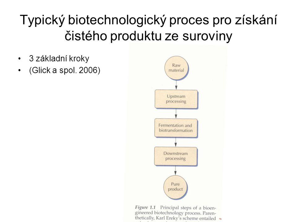 Typický biotechnologický proces pro získání čistého produktu ze suroviny 3 základní kroky (Glick a spol.