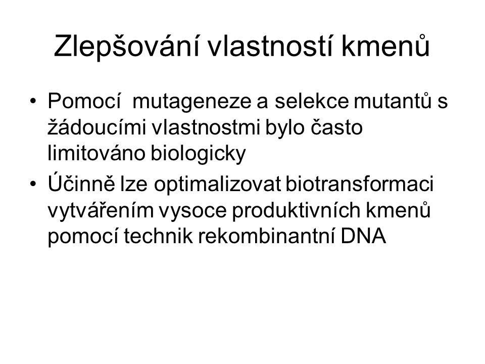 Zlepšování vlastností kmenů Pomocí mutageneze a selekce mutantů s žádoucími vlastnostmi bylo často limitováno biologicky Účinně lze optimalizovat biotransformaci vytvářením vysoce produktivních kmenů pomocí technik rekombinantní DNA