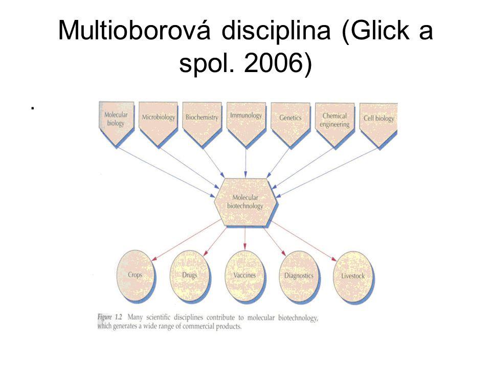 Multioborová disciplina (Glick a spol. 2006).