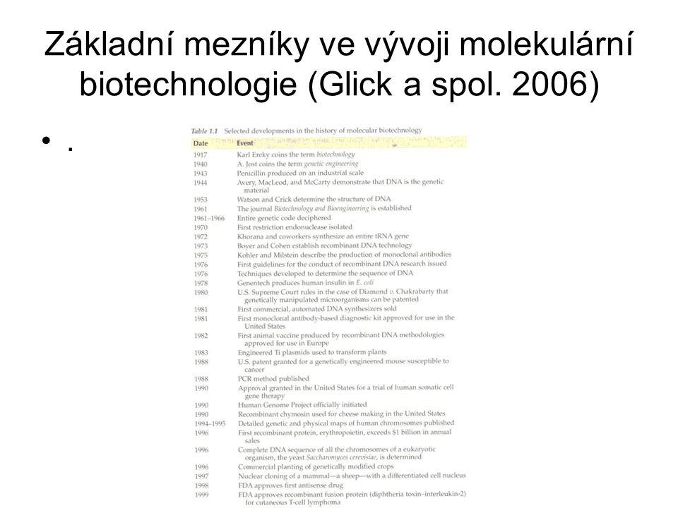 Základní mezníky ve vývoji molekulární biotechnologie (Glick a spol. 2006).