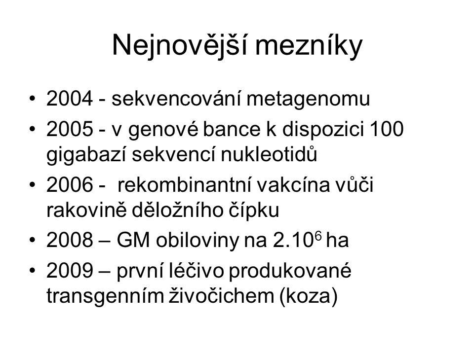 Nejnovější mezníky 2004 - sekvencování metagenomu 2005 - v genové bance k dispozici 100 gigabazí sekvencí nukleotidů 2006 - rekombinantní vakcína vůči rakovině děložního čípku 2008 – GM obiloviny na 2.10 6 ha 2009 – první léčivo produkované transgenním živočichem (koza)