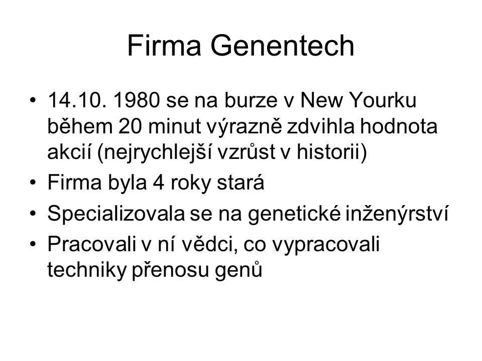 Vědci firmy Genentech Izolovali lidský gen, kódující inzulin Včlenili ho do vektoru (plasmidu) Přenesli ho do bakteriálních buněk E.