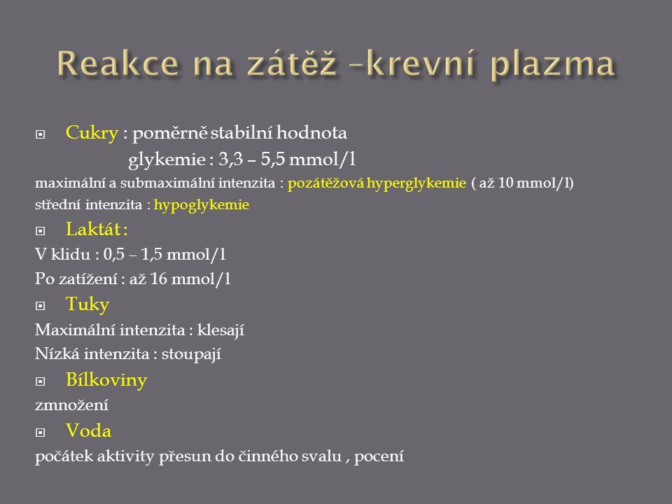  Cukry : poměrně stabilní hodnota glykemie : 3,3 – 5,5 mmol/l maximální a submaximální intenzita : pozátěžová hyperglykemie ( až 10 mmol/l) střední i