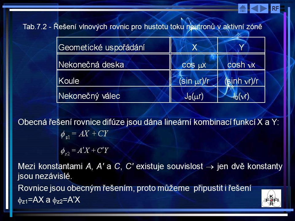 RF Vztah mezi konstantami A a A získáme dosazením do druhé difúzní rovnice za  z1 =AX, za  z2 =A X a za  z2 =-  2 A X.