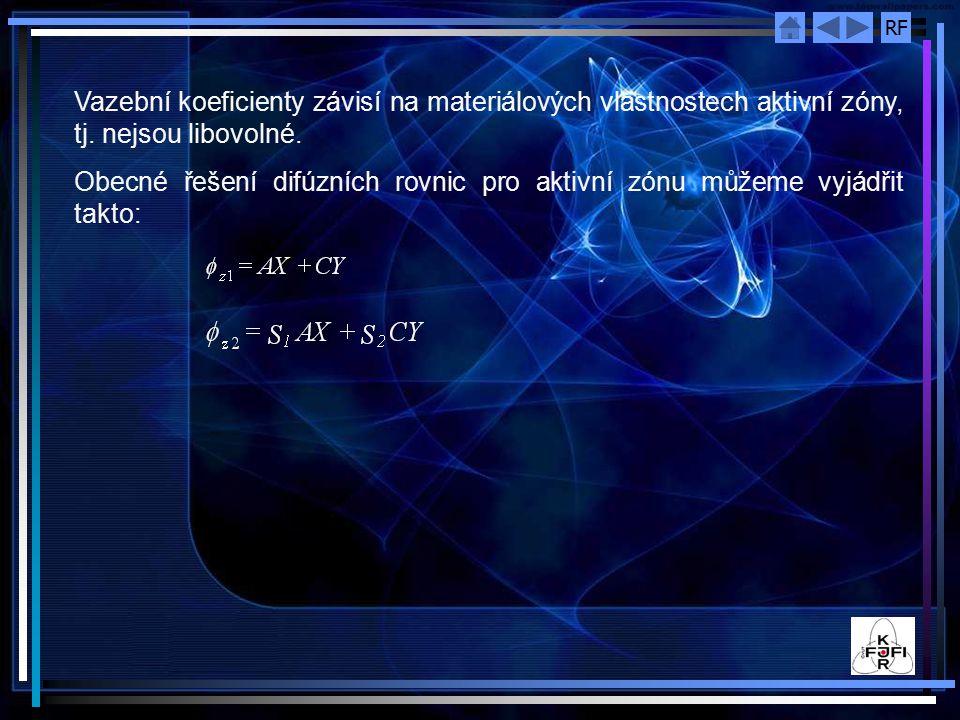 RF Vazební koeficienty závisí na materiálových vlastnostech aktivní zóny, tj.