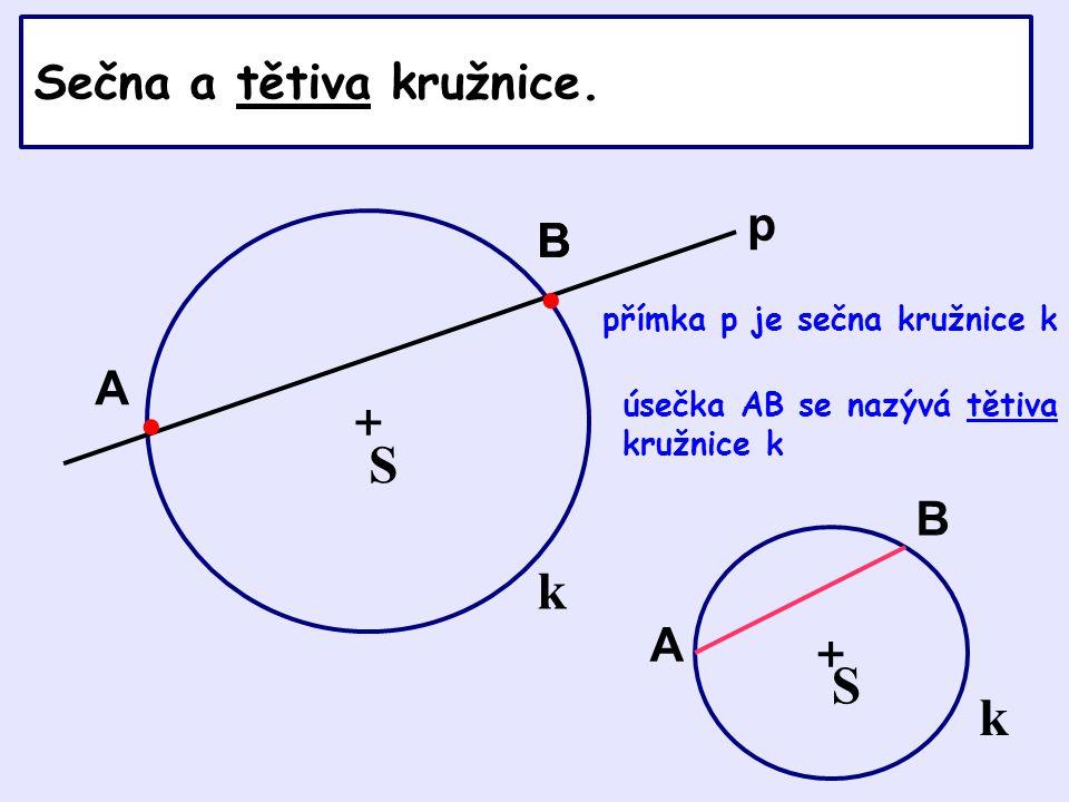 Kolik sečen, tečen a vnějších přímek můžeme sestrojit ke kružnici.
