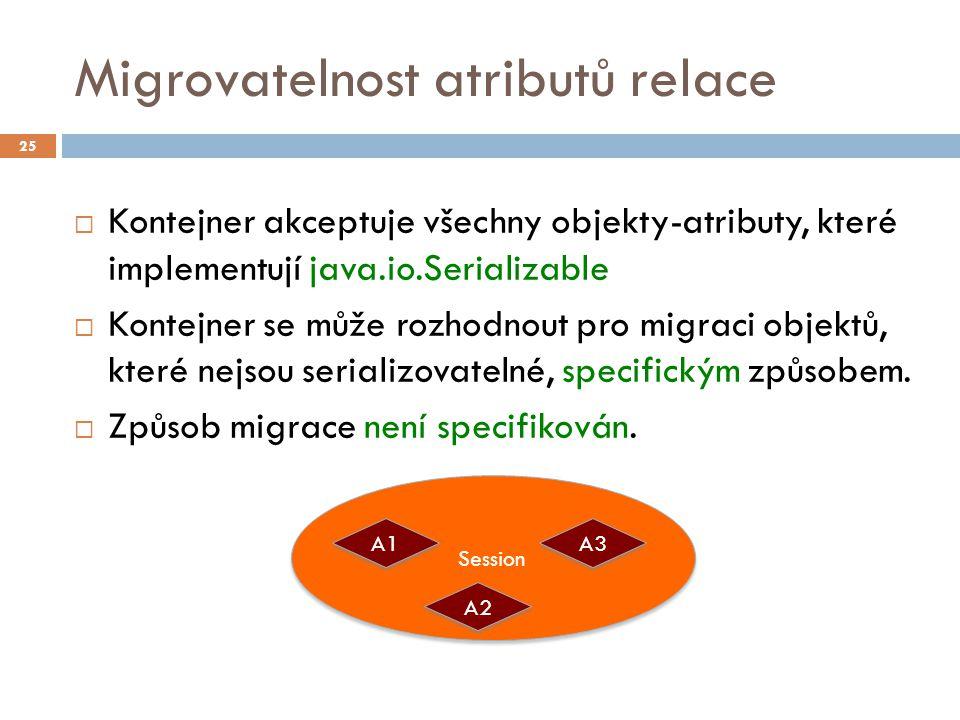 Session Migrovatelnost atributů relace  Kontejner akceptuje všechny objekty-atributy, které implementují java.io.Serializable  Kontejner se může rozhodnout pro migraci objektů, které nejsou serializovatelné, specifickým způsobem.