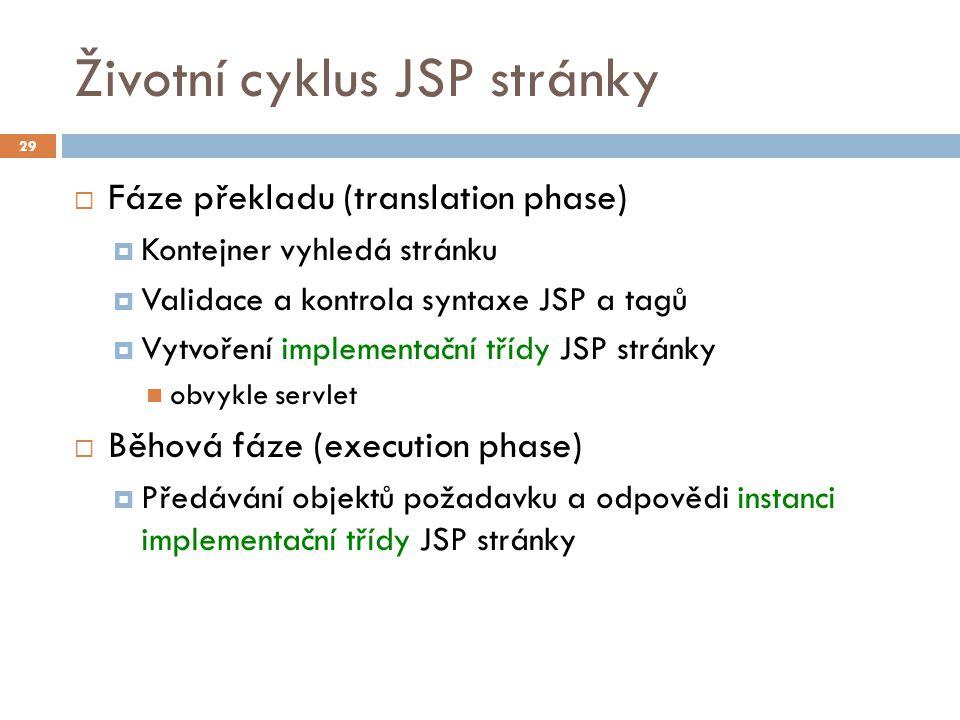 Životní cyklus JSP stránky  Fáze překladu (translation phase)  Kontejner vyhledá stránku  Validace a kontrola syntaxe JSP a tagů  Vytvoření implementační třídy JSP stránky obvykle servlet  Běhová fáze (execution phase)  Předávání objektů požadavku a odpovědi instanci implementační třídy JSP stránky 29