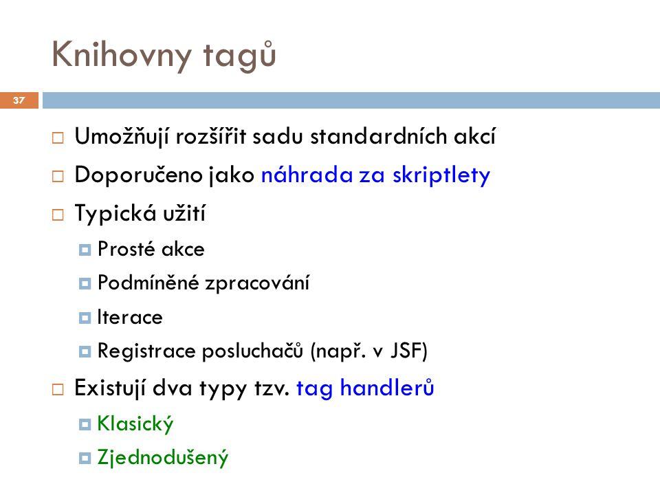 Simple Tag Handler  Náhrada za klasické tag handlery  Velmi zjednodušuje vývoj vlastních knihoven tagů  Dva způsoby implementace  Java Základem je třída javax.servlet.jsp.tagext.SimpleTag, resp.