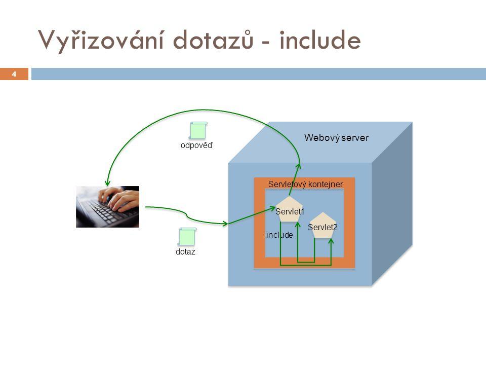 Vyřizování dotazů - include Webový server Servletový kontejner Servlet1 Servlet2 odpověď dotaz include 4