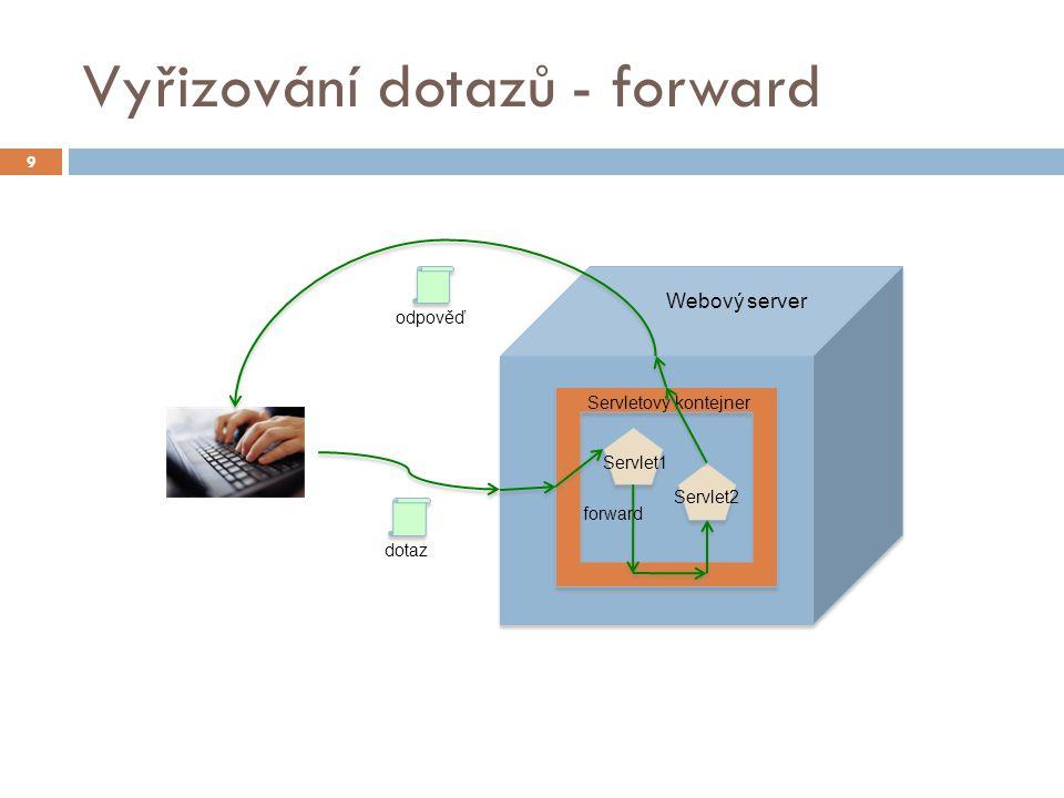 Metoda forward  Přenechává dokončení zpracování jinému servletu  Možno volat pouze pokud ještě žádná data nebyla odeslána na klienta  Jinak se vyhazuje výjimka IllegalStateException (viz Spec.