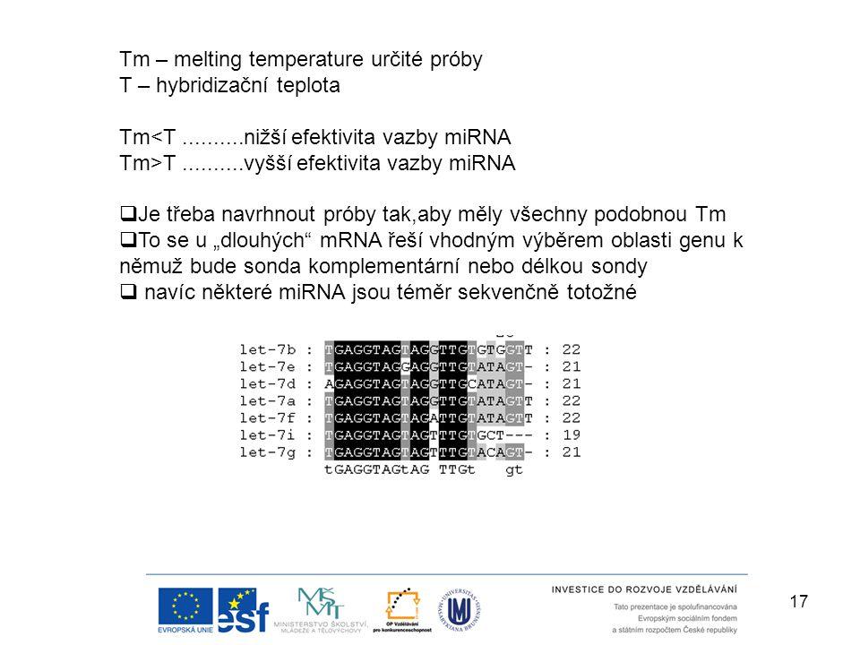 Tm – melting temperature určité próby T – hybridizační teplota Tm<T..........nižší efektivita vazby miRNA Tm>T..........vyšší efektivita vazby miRNA 
