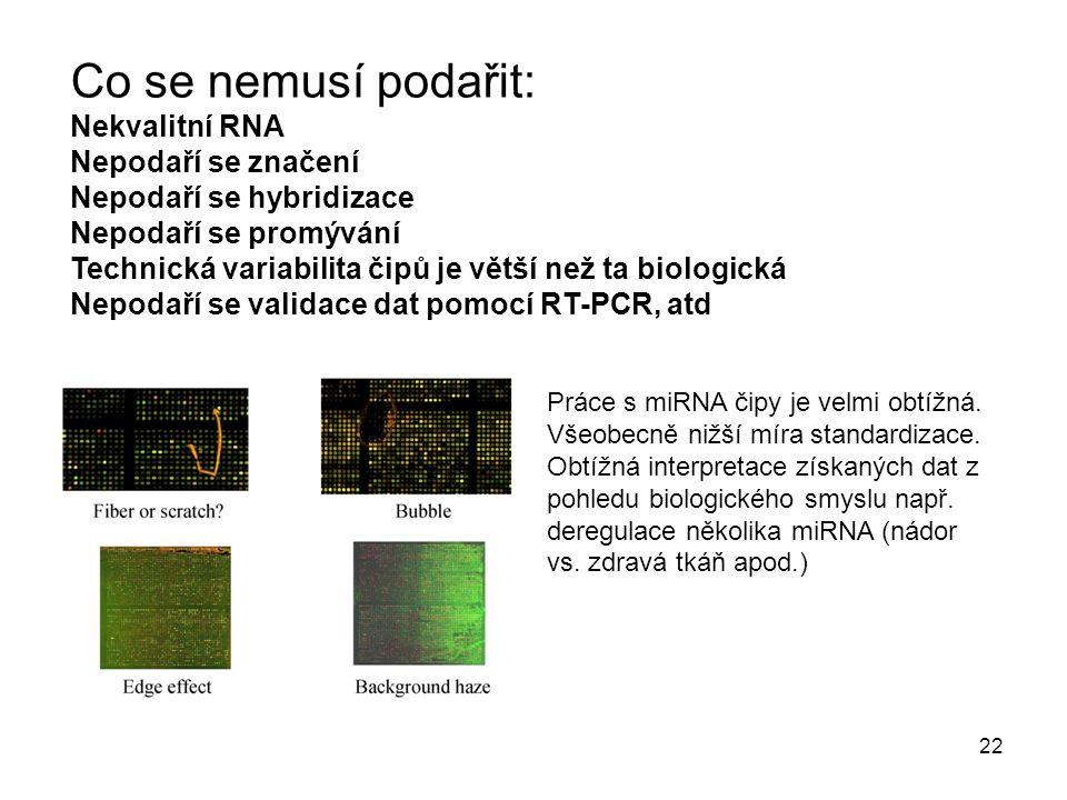 Chen, C.et al. Nucl. Acids Res.