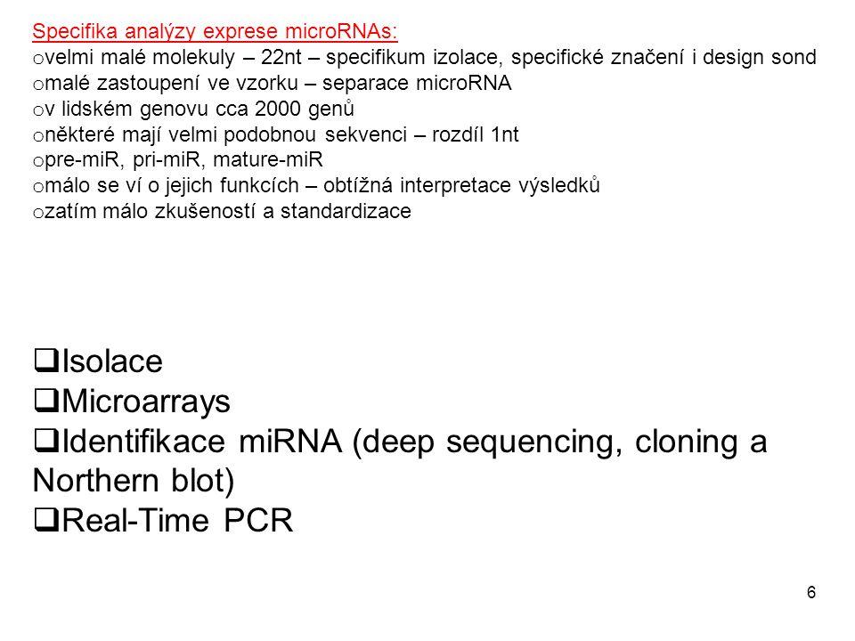 Specifika analýzy exprese microRNAs: o velmi malé molekuly – 22nt – specifikum izolace, specifické značení i design sond o malé zastoupení ve vzorku –