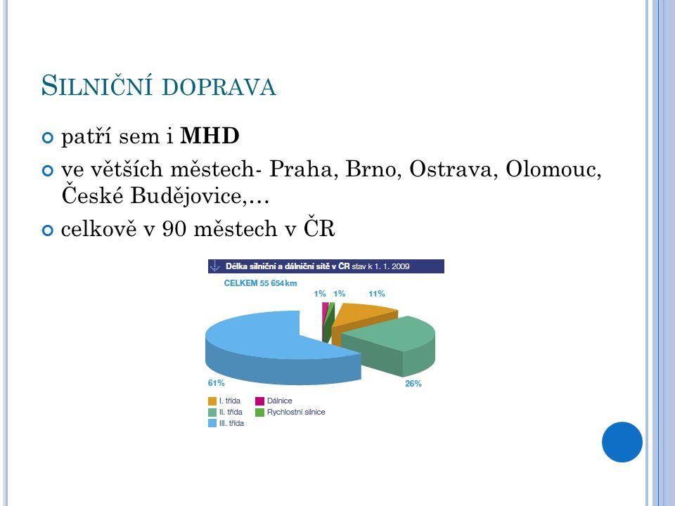S ILNIČNÍ DOPRAVA patří sem i MHD ve větších městech- Praha, Brno, Ostrava, Olomouc, České Budějovice,… celkově v 90 městech v ČR