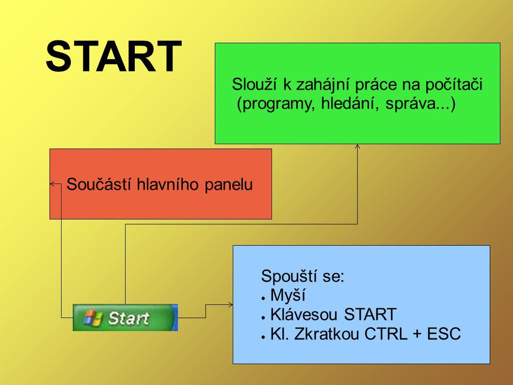 Seznam nainstalovaných programů do systému.