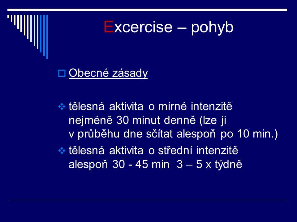 Excercise – pohyb  Obecné zásady  tělesná aktivita o mírné intenzitě nejméně 30 minut denně (lze ji v průběhu dne sčítat alespoň po 10 min.)  tělesná aktivita o střední intenzitě alespoň 30 - 45 min 3 – 5 x týdně