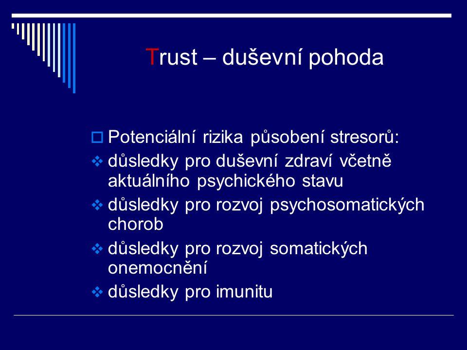 Trust – duševní pohoda  Potenciální rizika působení stresorů:  důsledky pro duševní zdraví včetně aktuálního psychického stavu  důsledky pro rozvoj psychosomatických chorob  důsledky pro rozvoj somatických onemocnění  důsledky pro imunitu