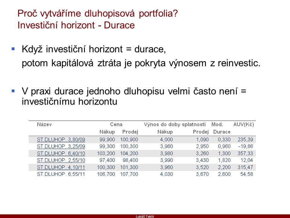 Lukáš Teklý Proč vytváříme dluhopisová portfolia? Investiční horizont - Durace  Když investiční horizont = durace, potom kapitálová ztráta je pokryta