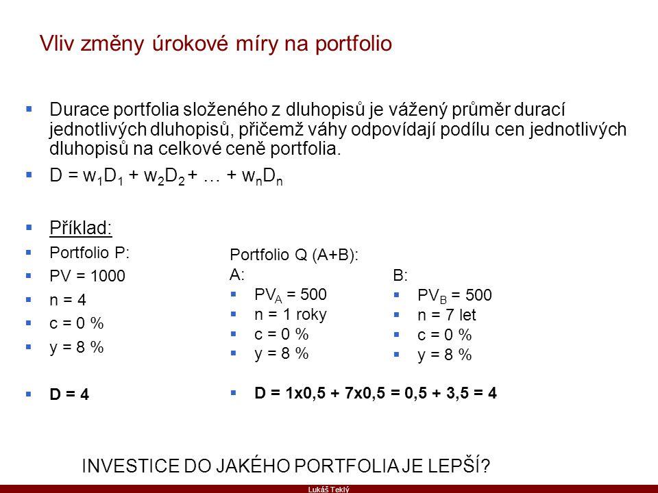 Lukáš Teklý Vliv změny úrokové míry na portfolio  Durace portfolia složeného z dluhopisů je vážený průměr durací jednotlivých dluhopisů, přičemž váhy
